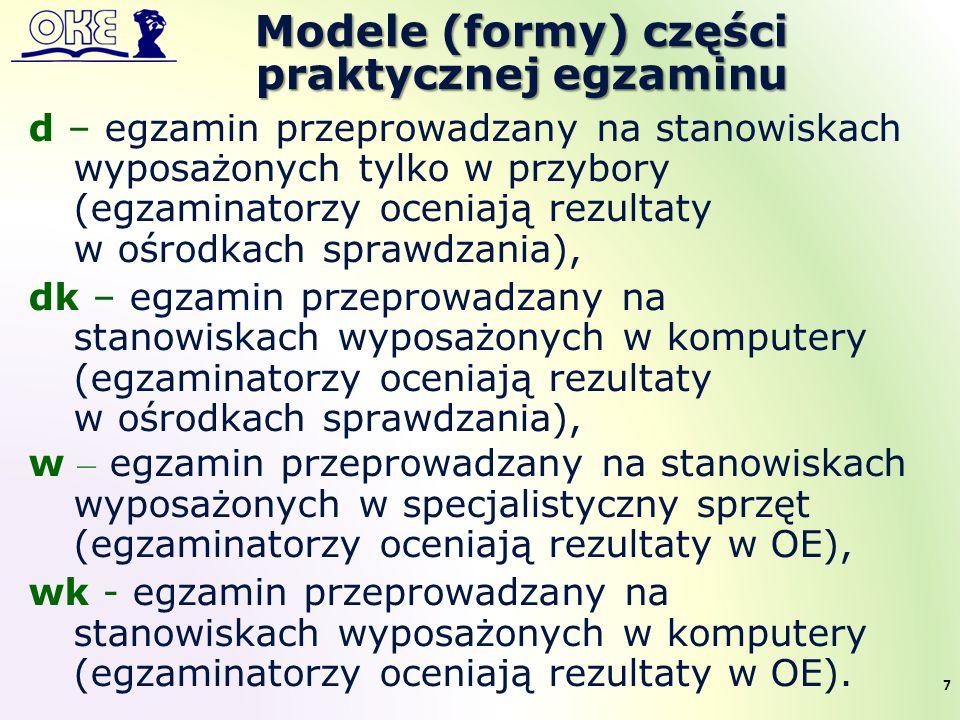 Modele (formy) części praktycznej egzaminu d – egzamin przeprowadzany na stanowiskach wyposażonych tylko w przybory (egzaminatorzy oceniają rezultaty w ośrodkach sprawdzania), dk – egzamin przeprowadzany na stanowiskach wyposażonych w komputery (egzaminatorzy oceniają rezultaty w ośrodkach sprawdzania), w – egzamin przeprowadzany na stanowiskach wyposażonych w specjalistyczny sprzęt (egzaminatorzy oceniają rezultaty w OE), wk - egzamin przeprowadzany na stanowiskach wyposażonych w komputery (egzaminatorzy oceniają rezultaty w OE).