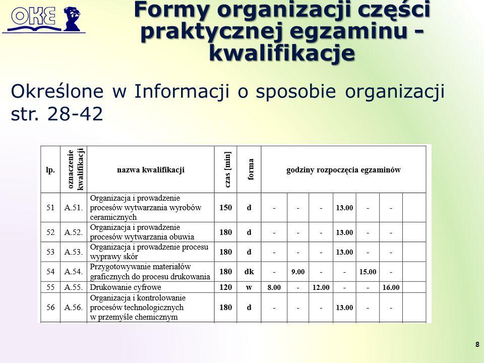 Formy organizacji części praktycznej egzaminu - kwalifikacje Określone w Informacji o sposobie organizacji str. 28-42 8