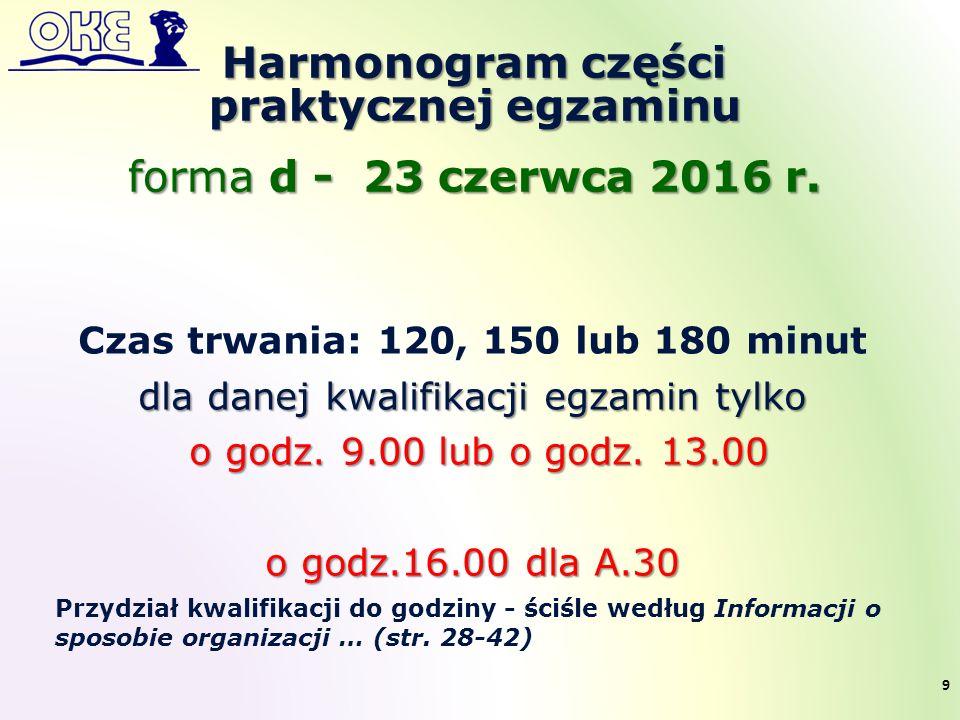 Czas trwania: 120, 150 lub 180 minut dla danej kwalifikacji egzamin tylko o godz. 9.00 lub o godz. 13.00 o godz. 9.00 lub o godz. 13.00 o godz.16.00 d