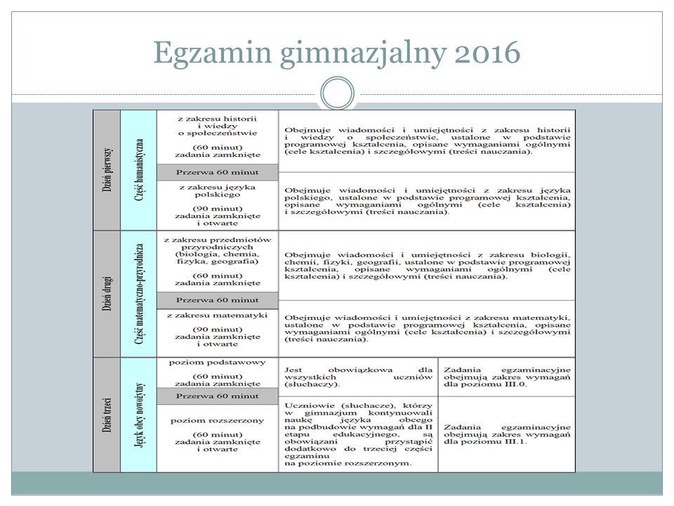 Egzamin gimnazjalny 2016