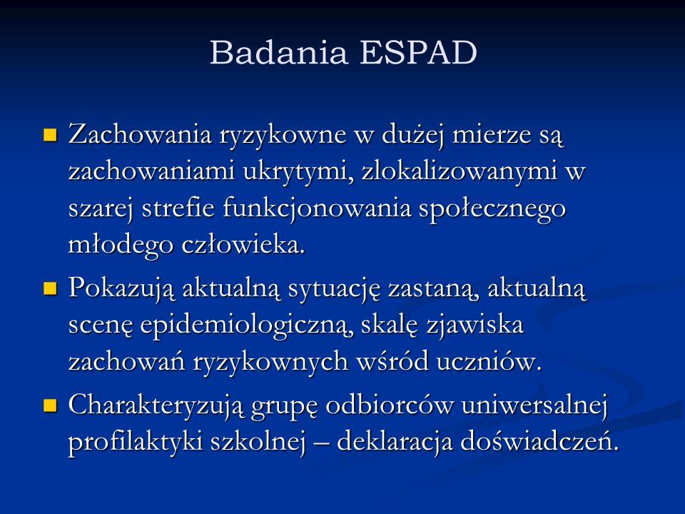 Badania ESPAD Zachowania ryzykowne w dużej mierze są zachowaniami ukrytymi, zlokalizowanymi w szarej strefie funkcjonowania społecznego młodego człowieka.