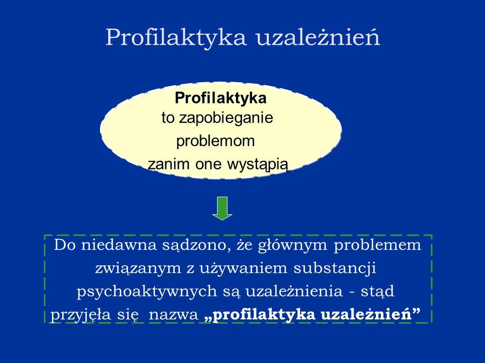 """Profilaktyka uzależnień Do niedawna sądzono, że głównym problemem związanym z używaniem substancji psychoaktywnych są uzależnienia - stąd przyjęła się nazwa """"profilaktyka uzależnień Profilaktyka to zapobieganie problemom zanim one wystąpią"""