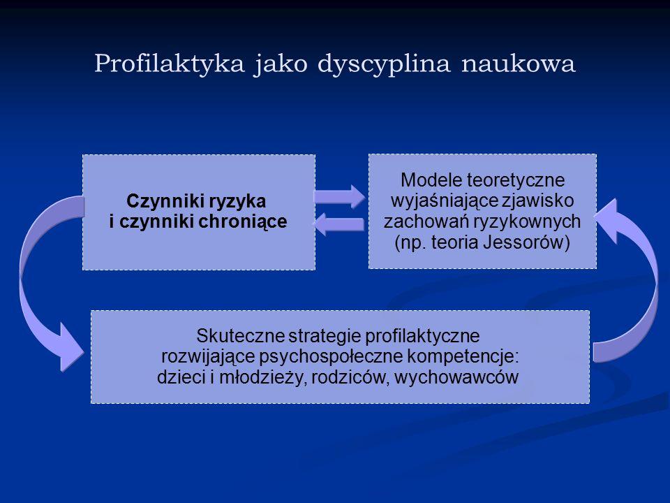 Profilaktyka jako dyscyplina naukowa Czynniki ryzyka i czynniki chroniące Modele teoretyczne wyjaśniające zjawisko zachowań ryzykownych (np.
