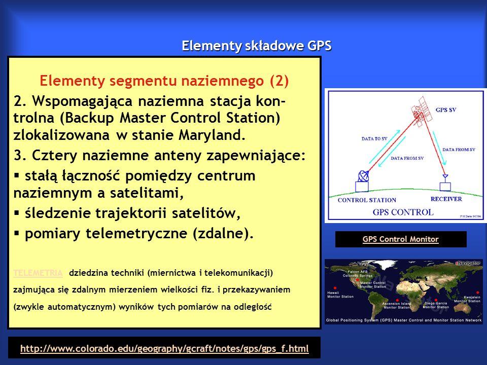 Elementy segmentu naziemnego (2) 2.