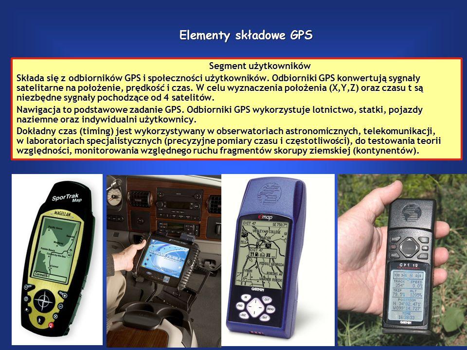 Segment użytkowników Składa się z odbiorników GPS i społeczności użytkowników.