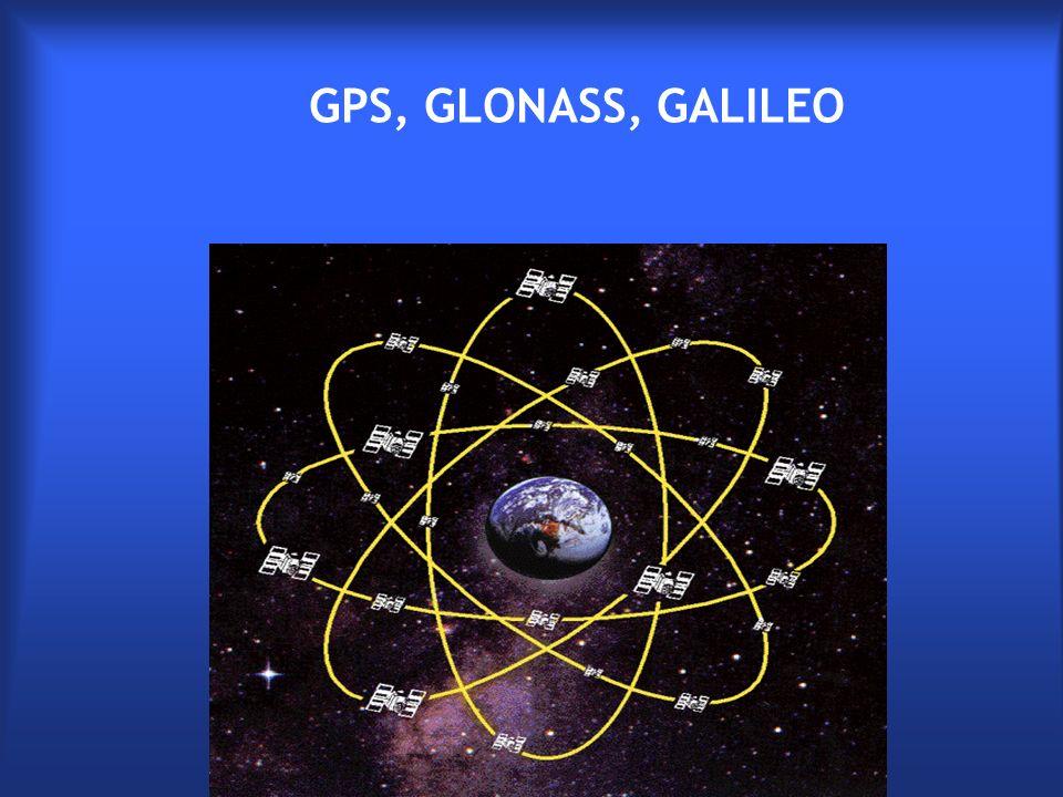 Tri(Cztero)lateracja w GPS GPS używa satelitów krążących po orbitach jako układu odniesienia, w którym wyznacza położenie danego obiektu.