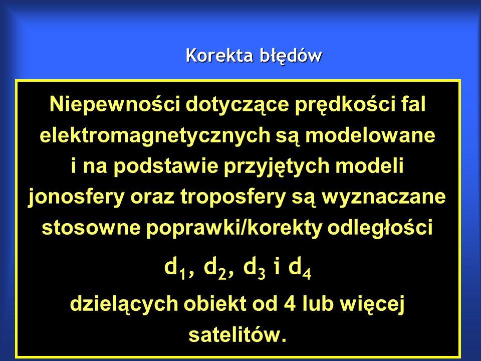 Korekta błędów Niepewności dotyczące prędkości fal elektromagnetycznych są modelowane i na podstawie przyjętych modeli jonosfery oraz troposfery są wyznaczane stosowne poprawki/korekty odległości d 1, d 2, d 3 i d 4 dzielących obiekt od 4 lub więcej satelitów.