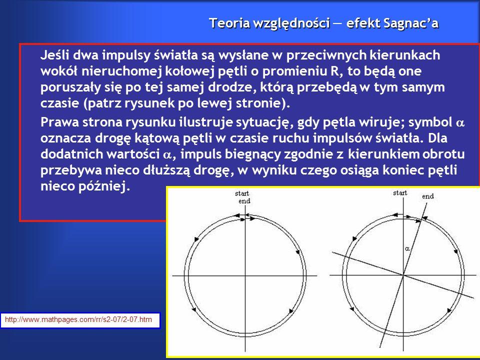 Teoria względności efekt Sagnac'a Teoria względności — efekt Sagnac'a Jeśli dwa impulsy światła są wysłane w przeciwnych kierunkach wokół nieruchomej kołowej pętli o promieniu R, to będą one poruszały się po tej samej drodze, którą przebędą w tym samym czasie (patrz rysunek po lewej stronie).