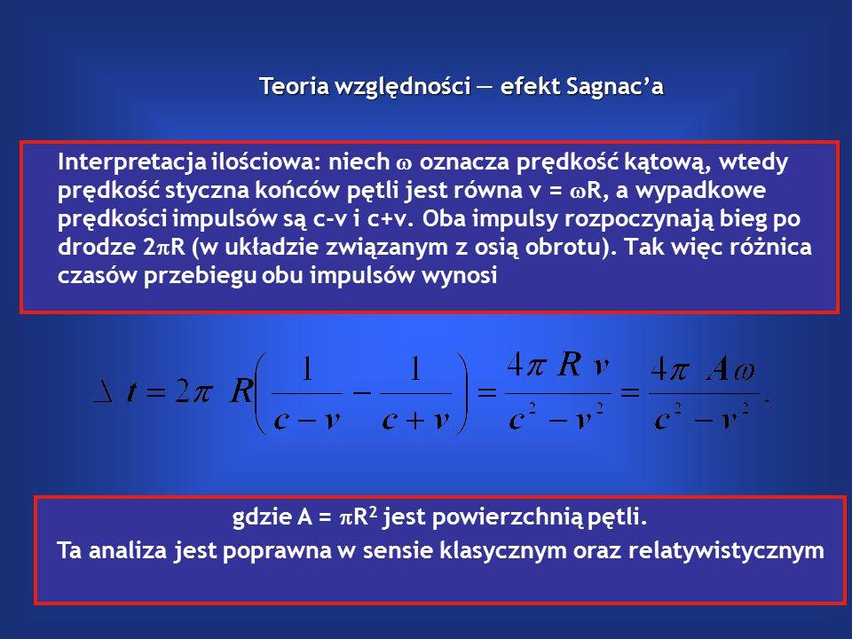Interpretacja ilościowa: niech  oznacza prędkość kątową, wtedy prędkość styczna końców pętli jest równa v =  R, a wypadkowe prędkości impulsów są c-v i c+v.