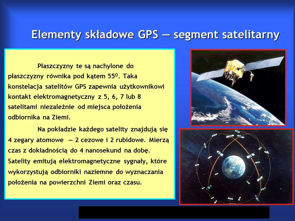 Podsumowanie 1.Położenie obiektu jest wyznaczane na podstawie znajomości jego odległości od satelitów.