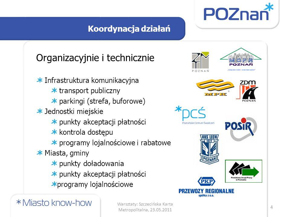 Funkcjonalność podpis elektroniczny karta płatnicza bilet komunikacyjny kontrola dostępu karta biblioteczna karta parkingowa identyfikator program lojalnościowy 25 Warsztaty: Szczecińska Karta Metropolitalna, 23.05.2011