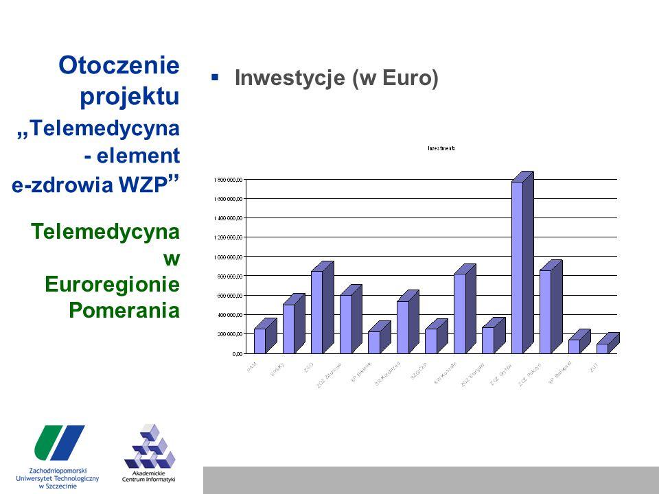 """Otoczenie projektu """" Telemedycyna - element e-zdrowia WZP  Inwestycje (w Euro) Telemedycyna w Euroregionie Pomerania"""