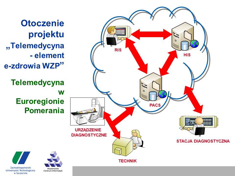 """Otoczenie projektu """" Telemedycyna - element e-zdrowia WZP Telemedycyna w Euroregionie Pomerania RIS TECHNIK URZĄDZENIEDIAGNOSTYCZNE HIS STACJA DIAGNOSTYCZNA PACS"""
