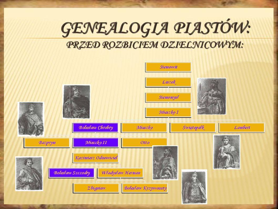 Drzewo genealogiczne Mieszka