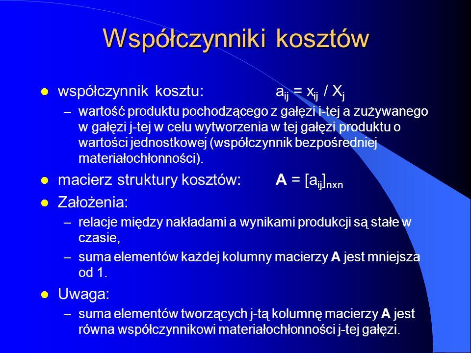 Współczynniki kosztów l współczynnik kosztu:a ij = x ij / X j –wartość produktu pochodzącego z gałęzi i-tej a zużywanego w gałęzi j-tej w celu wytworzenia w tej gałęzi produktu o wartości jednostkowej (współczynnik bezpośredniej materiałochłonności).