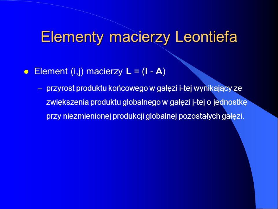 Elementy macierzy Leontiefa l Element (i,j) macierzy L = (I - A) –przyrost produktu końcowego w gałęzi i-tej wynikający ze zwiększenia produktu globalnego w gałęzi j-tej o jednostkę przy niezmienionej produkcji globalnej pozostałych gałęzi.