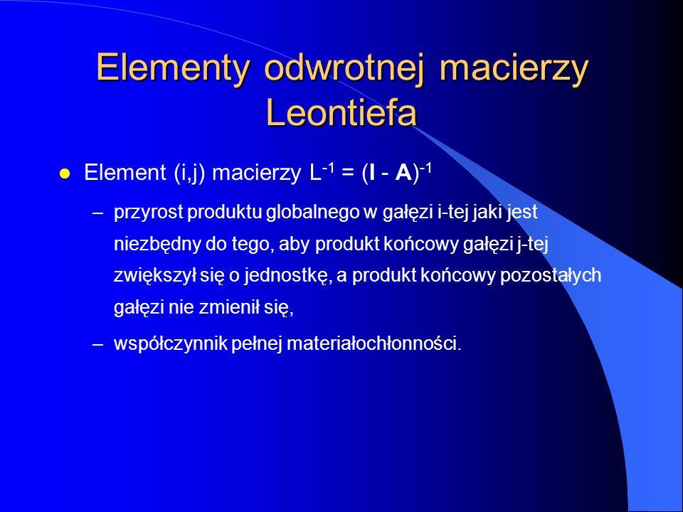 Elementy odwrotnej macierzy Leontiefa l Element (i,j) macierzy L -1 = (I - A) -1 –przyrost produktu globalnego w gałęzi i-tej jaki jest niezbędny do tego, aby produkt końcowy gałęzi j-tej zwiększył się o jednostkę, a produkt końcowy pozostałych gałęzi nie zmienił się, –współczynnik pełnej materiałochłonności.
