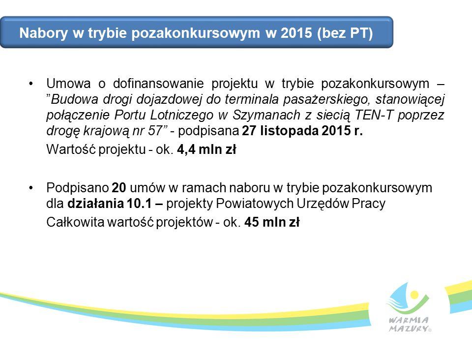 Nabory w trybie pozakonkursowym w 2015 (bez PT) Umowa o dofinansowanie projektu w trybie pozakonkursowym – Budowa drogi dojazdowej do terminala pasażerskiego, stanowiącej połączenie Portu Lotniczego w Szymanach z siecią TEN-T poprzez drogę krajową nr 57 - podpisana 27 listopada 2015 r.