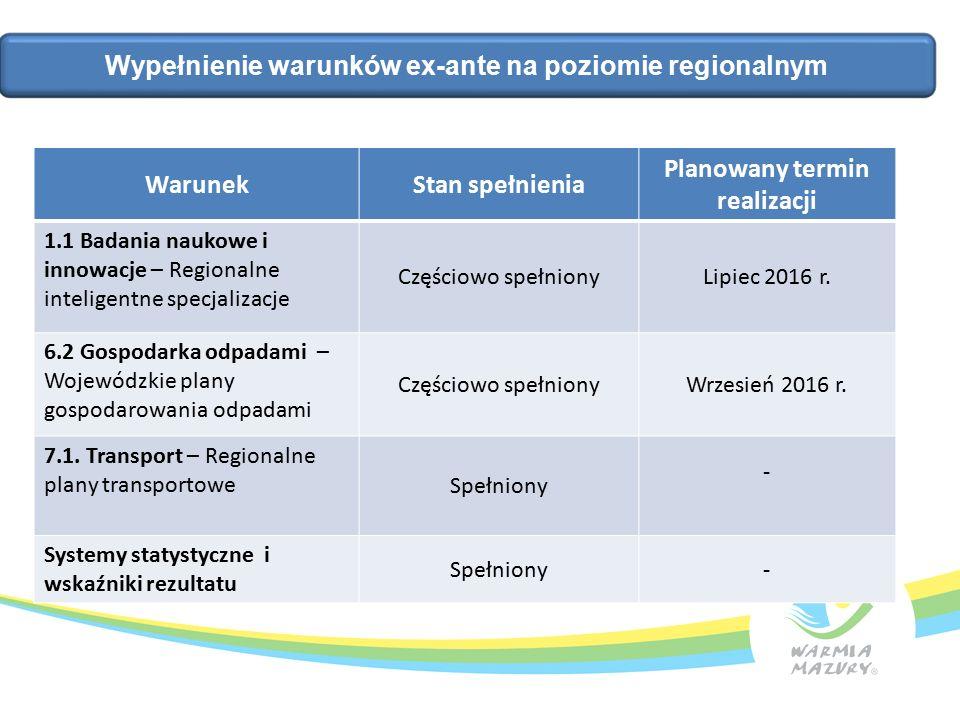 Wypełnienie warunków ex-ante na poziomie regionalnym WarunekStan spełnienia Planowany termin realizacji 1.1 Badania naukowe i innowacje – Regionalne inteligentne specjalizacje Częściowo spełnionyLipiec 2016 r.