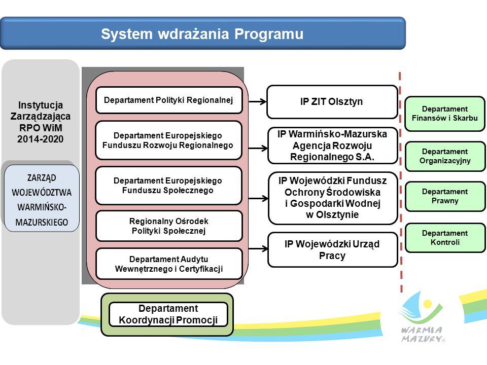 Instytucja Zarządzająca RPO WiM 2014-2020 Departament Koordynacji Promocji Departament Europejskiego Funduszu Rozwoju Regionalnego Departament Europejskiego Funduszu Społecznego Regionalny Ośrodek Polityki Społecznej Departament Polityki Regionalnej IP ZIT Olsztyn IP Warmińsko-Mazurska Agencja Rozwoju Regionalnego S.A.