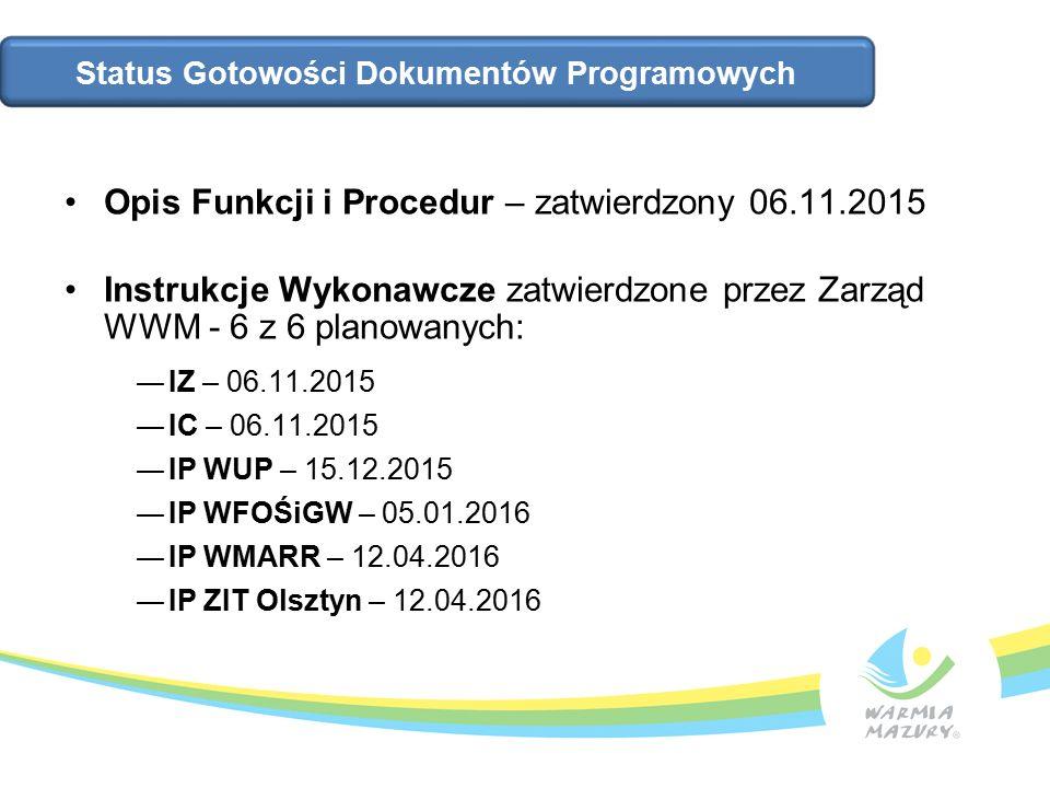 Opis Funkcji i Procedur – zatwierdzony 06.11.2015 Instrukcje Wykonawcze zatwierdzone przez Zarząd WWM - 6 z 6 planowanych: ―IZ – 06.11.2015 ―IC – 06.11.2015 ―IP WUP – 15.12.2015 ―IP WFOŚiGW – 05.01.2016 ―IP WMARR – 12.04.2016 ―IP ZIT Olsztyn – 12.04.2016 Status Gotowości Dokumentów Programowych