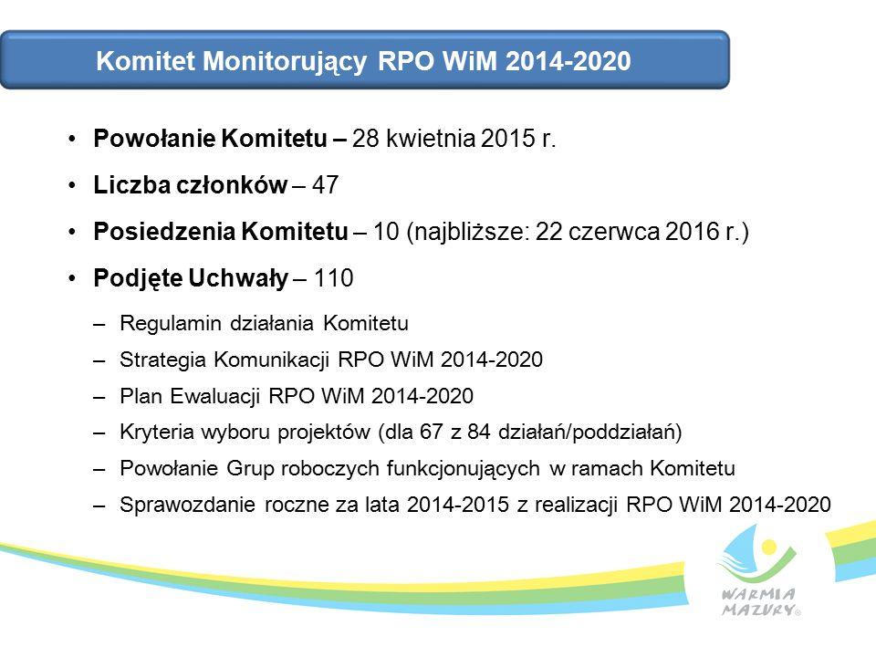 (na rok 2016) Komitet Monitorujący RPO WiM 2014-2020 Powołanie Komitetu – 28 kwietnia 2015 r.