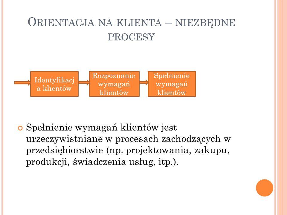 O RIENTACJA NA KLIENTA – NIEZBĘDNE PROCESY Spełnienie wymagań klientów jest urzeczywistniane w procesach zachodzących w przedsiębiorstwie (np.