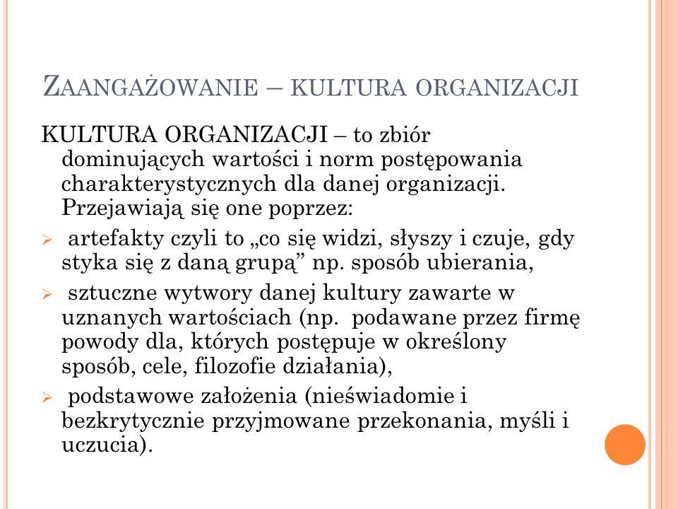Z AANGAŻOWANIE – KULTURA ORGANIZACJI KULTURA ORGANIZACJI – to zbiór dominujących wartości i norm postępowania charakterystycznych dla danej organizacji.