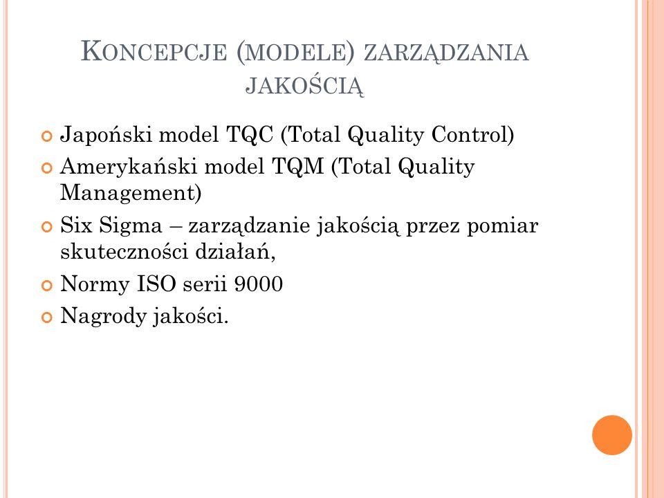 K ONCEPCJE ( MODELE ) ZARZĄDZANIA JAKOŚCIĄ Japoński model TQC (Total Quality Control) Amerykański model TQM (Total Quality Management) Six Sigma – zarządzanie jakością przez pomiar skuteczności działań, Normy ISO serii 9000 Nagrody jakości.