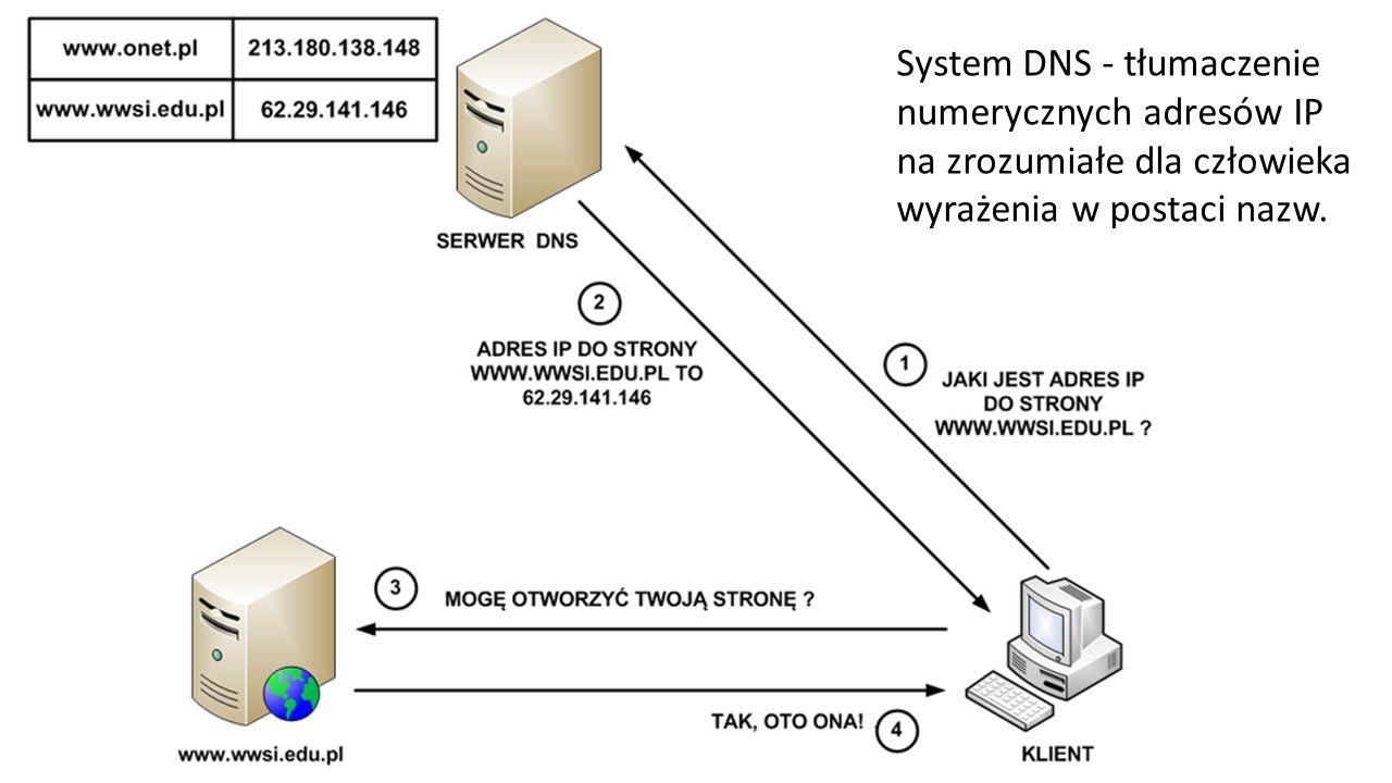 System DNS - tłumaczenie numerycznych adresów IP na zrozumiałe dla człowieka wyrażenia w postaci nazw.