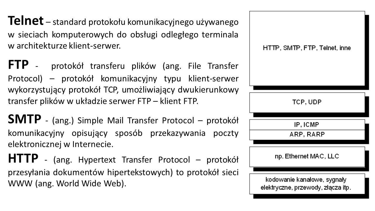 Telnet – standard protokołu komunikacyjnego używanego w sieciach komputerowych do obsługi odległego terminala w architekturze klient-serwer.