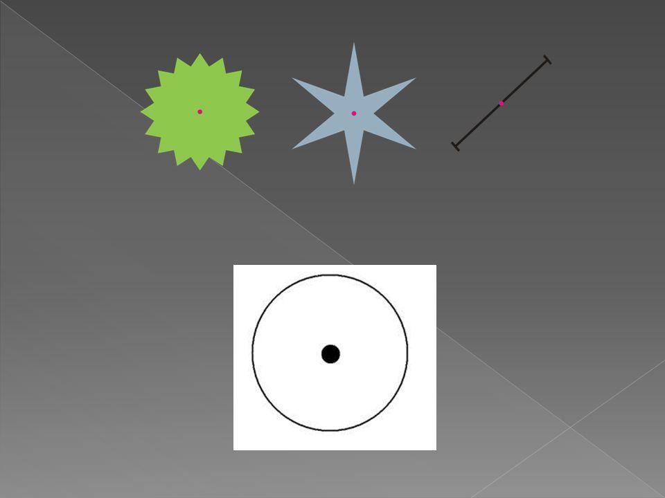 Figura osiowosymetryczna Figurę nazywamy figurą osiowosymetryczną, jeśli istnieje taka prosta, że obrazem figury w symetrii względem tej prostej jest ta sama figura.