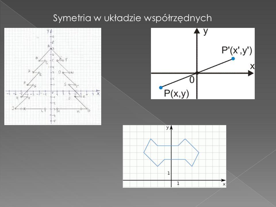 Symetria w układzie współrzędnych