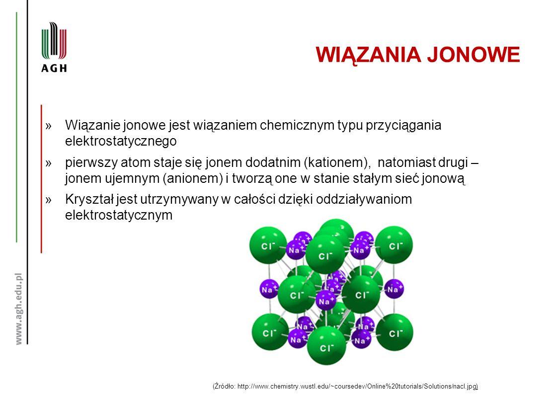 »Wiązanie jonowe jest wiązaniem chemicznym typu przyciągania elektrostatycznego »pierwszy atom staje się jonem dodatnim (kationem), natomiast drugi –