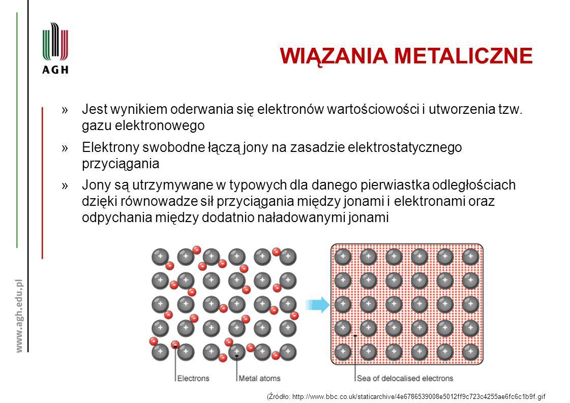 »Jest wynikiem oderwania się elektronów wartościowości i utworzenia tzw. gazu elektronowego »Elektrony swobodne łączą jony na zasadzie elektrostatyczn
