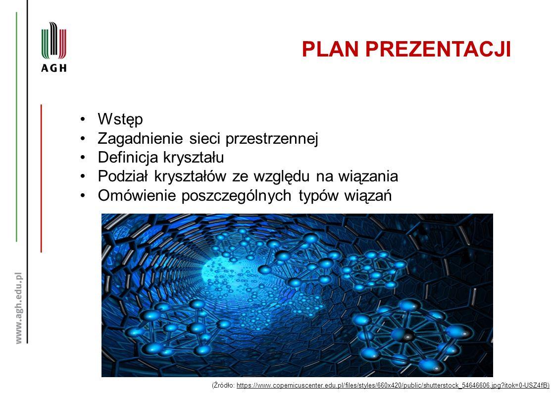 Stany skupienia materii »Ciekły »Gazowy »Stały - Krystaliczny - Amorficzny WSTĘP (Źródło: http://images.slideplayer.pl/1/63125/slides/slide_2.jpg)