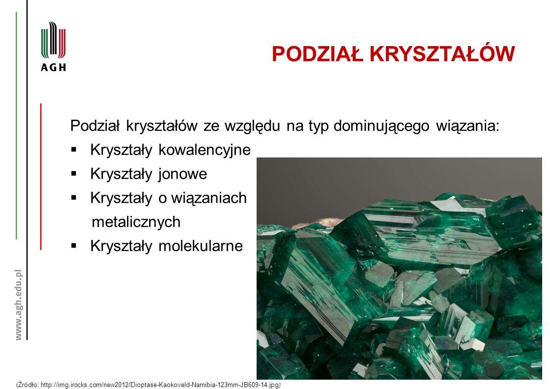Podział kryształów ze względu na typ dominującego wiązania:  Kryształy kowalencyjne  Kryształy jonowe  Kryształy o wiązaniach metalicznych  Kryszt