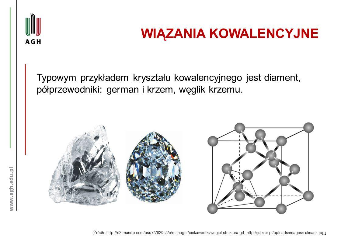 »Wiązanie jonowe jest wiązaniem chemicznym typu przyciągania elektrostatycznego »pierwszy atom staje się jonem dodatnim (kationem), natomiast drugi – jonem ujemnym (anionem) i tworzą one w stanie stałym sieć jonową »Kryształ jest utrzymywany w całości dzięki oddziaływaniom elektrostatycznym WIĄZANIA JONOWE (Źródło: http://www.chemistry.wustl.edu/~coursedev/Online%20tutorials/Solutions/nacl.jpg)