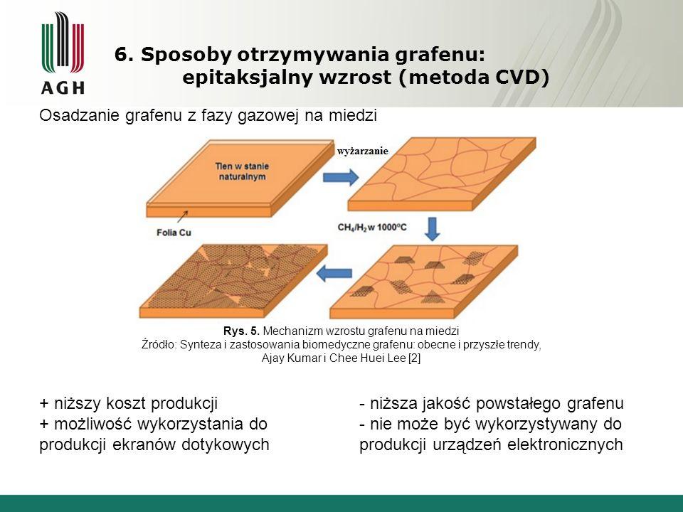 6. Sposoby otrzymywania grafenu: epitaksjalny wzrost (metoda CVD) Osadzanie grafenu z fazy gazowej na miedzi + niższy koszt produkcji + możliwość wyko