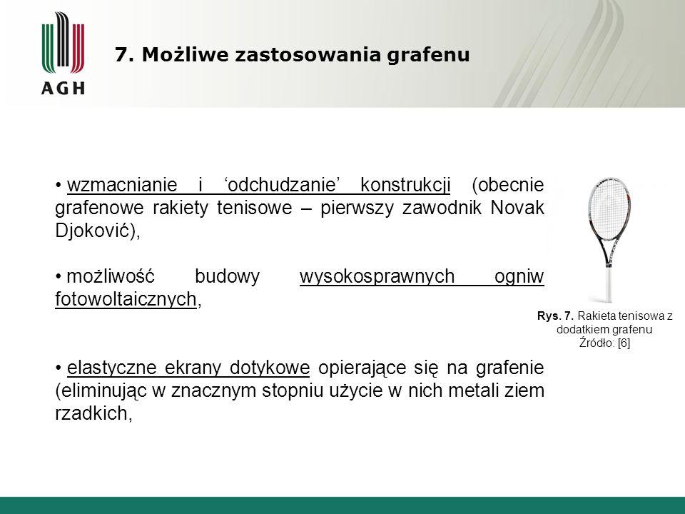 7.Możliwe zastosowania grafenu c.d.