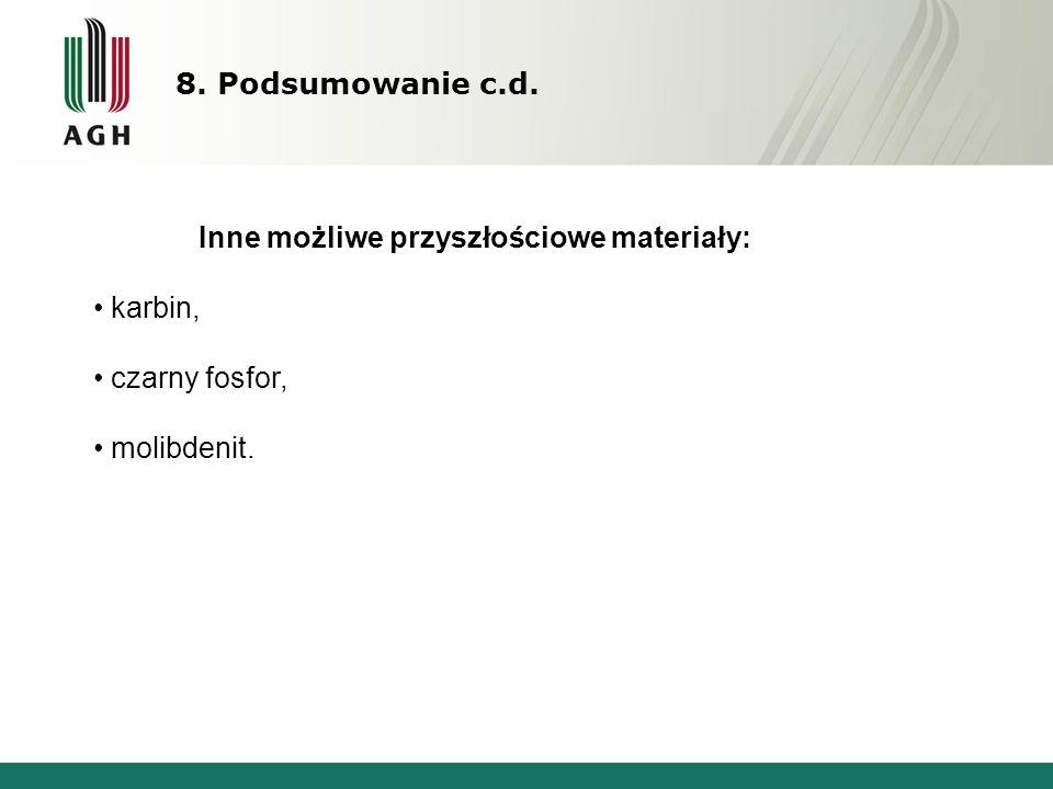 8. Podsumowanie c.d. Inne możliwe przyszłościowe materiały: karbin, czarny fosfor, molibdenit.
