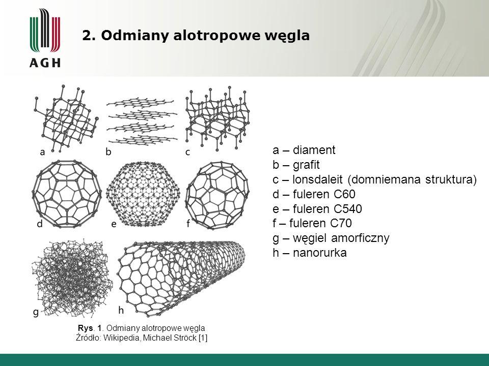 Rys. 1. Odmiany alotropowe węgla Źródło: Wikipedia, Michael Ströck [1] 2.