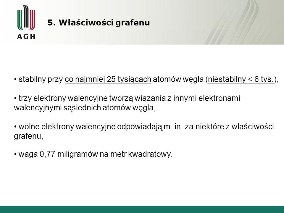 5.Właściwości grafenu c.d.