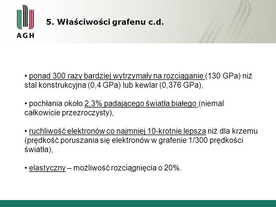 5. Właściwości grafenu c.d.
