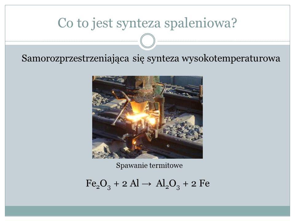 Co to jest synteza spaleniowa.