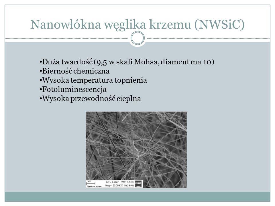 Nanowłókna węglika krzemu (NWSiC) Duża twardość (9,5 w skali Mohsa, diament ma 10) Bierność chemiczna Wysoka temperatura topnienia Fotoluminescencja Wysoka przewodność cieplna