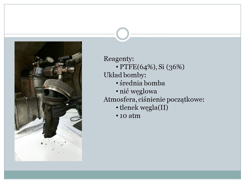 Reagenty: PTFE(64%), Si (36%) Układ bomby: średnia bomba nić węglowa Atmosfera, ciśnienie początkowe: tlenek węgla(II) 10 atm