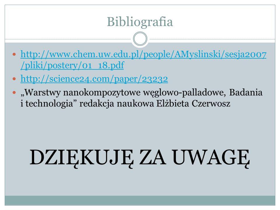 """Bibliografia http://www.chem.uw.edu.pl/people/AMyslinski/sesja2007 /pliki/postery/01_18.pdf http://www.chem.uw.edu.pl/people/AMyslinski/sesja2007 /pliki/postery/01_18.pdf http://science24.com/paper/23232 """"Warstwy nanokompozytowe węglowo-palladowe, Badania i technologia redakcja naukowa Elżbieta Czerwosz DZIĘKUJĘ ZA UWAGĘ"""