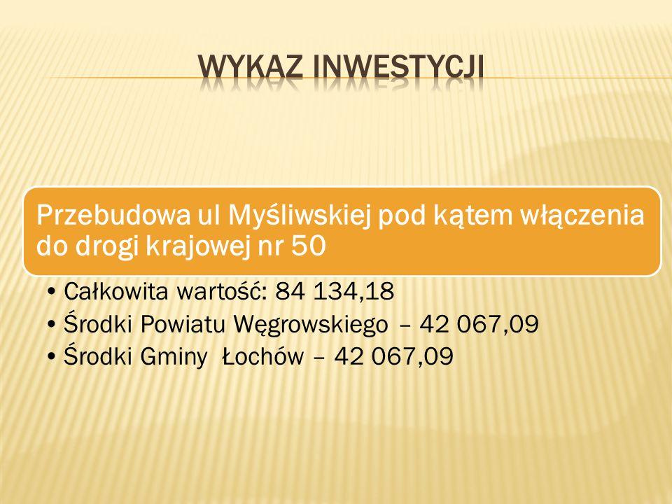 Przebudowa ul Myśliwskiej pod kątem włączenia do drogi krajowej nr 50 Całkowita wartość: 84 134,18 Środki Powiatu Węgrowskiego – 42 067,09 Środki Gminy Łochów – 42 067,09