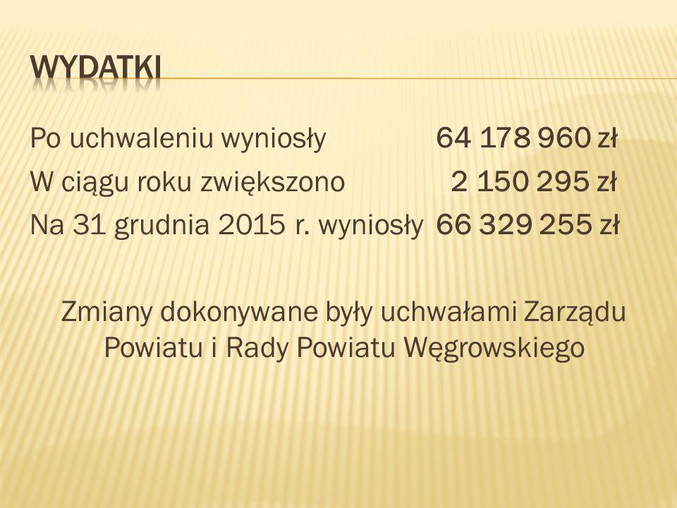 Po uchwaleniu wyniosły 64 178 960 zł W ciągu roku zwiększono 2 150 295 zł Na 31 grudnia 2015 r.